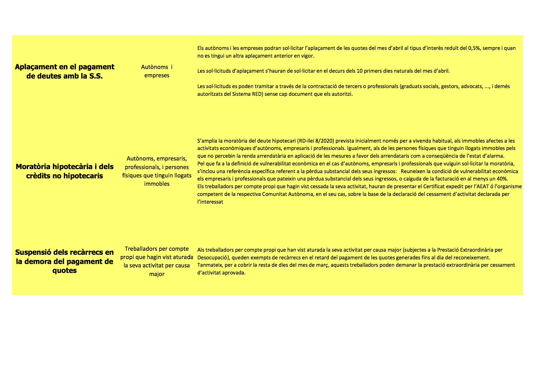 Mesures per a persones treballadores autònomes 2020 Covid19  _2