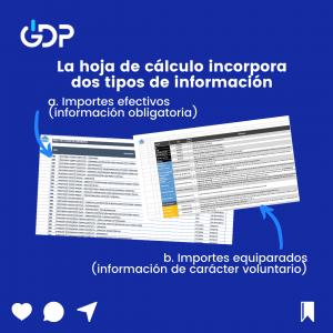 Importes efectivos(información obligatoria)